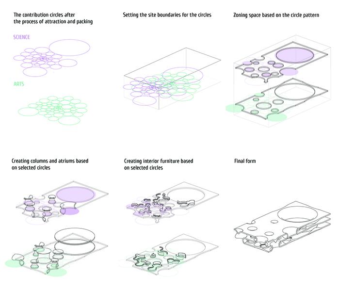 formfinding based on circles.jpg