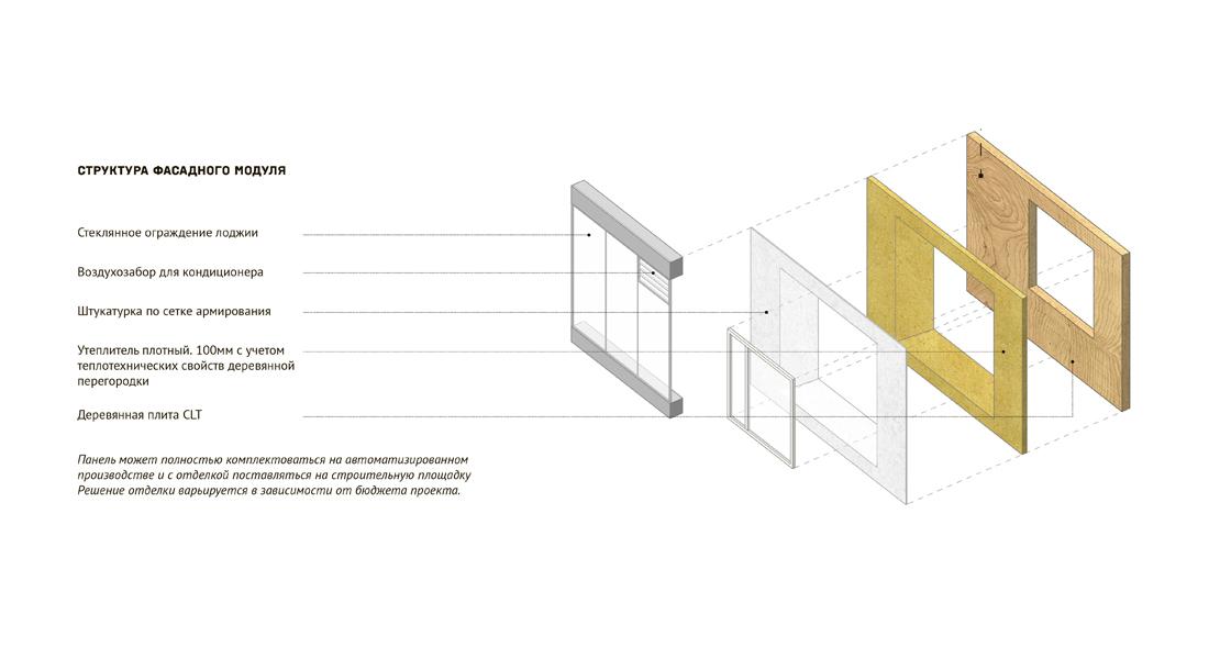 структура фасада.jpg