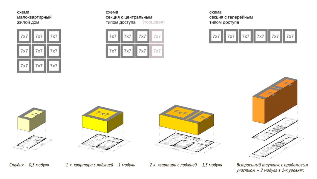 Типовой дом универсальный модуль.jpg