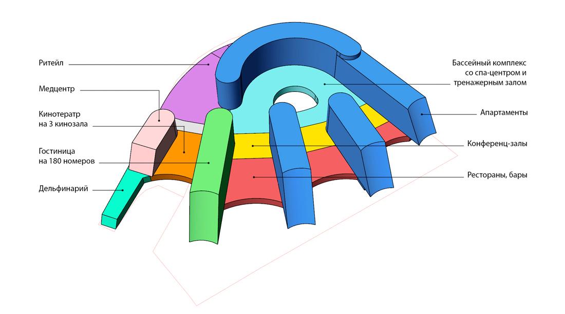 Омега Парк схема по функциям 1.jpg
