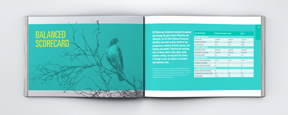 OC PARKS | regional parks, wilderness parks, historical parks in Orange County | annual report, print design | nature, natural beauty, county work