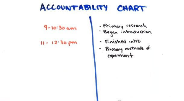 A is for Accountability.jpg