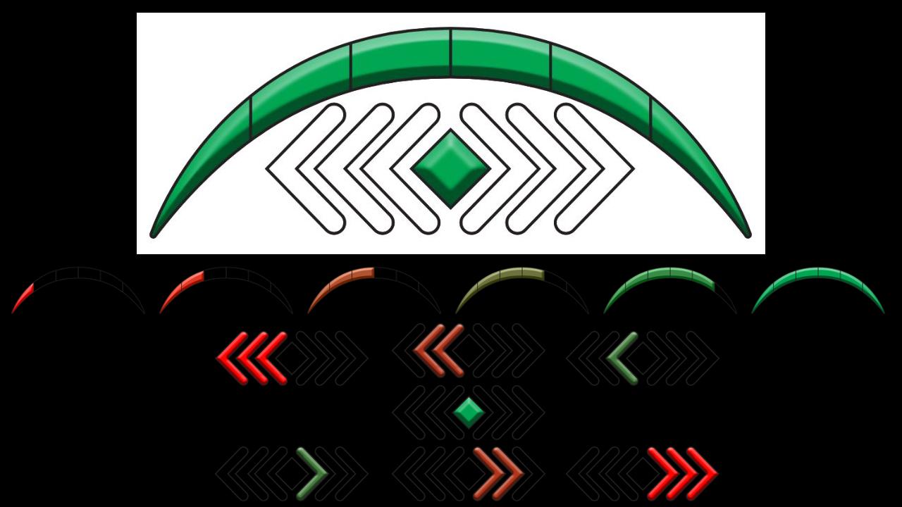 Eco-Driving HUD & its components