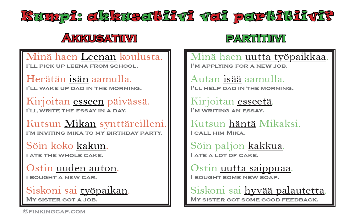 The Finnish accusative or the Finnish partitive? The Finnish cases can be difficult!