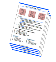 What is the difference between the Finnish verbs  saada ,  osata  and  voida ? This worksheet will help you practise 3 important Finnish verbs!