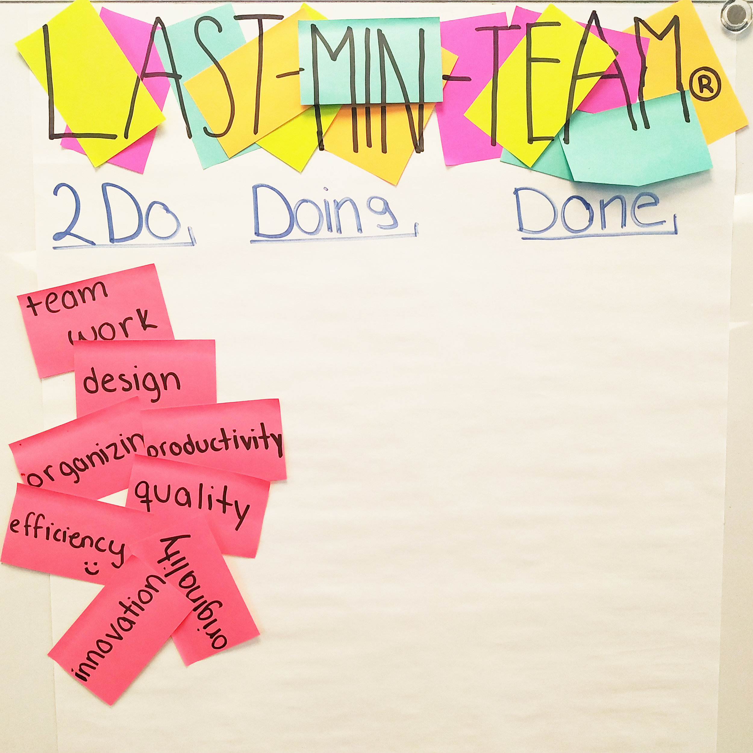 Scrum advises teams to organize objectives into three categories: to do, doing, and done