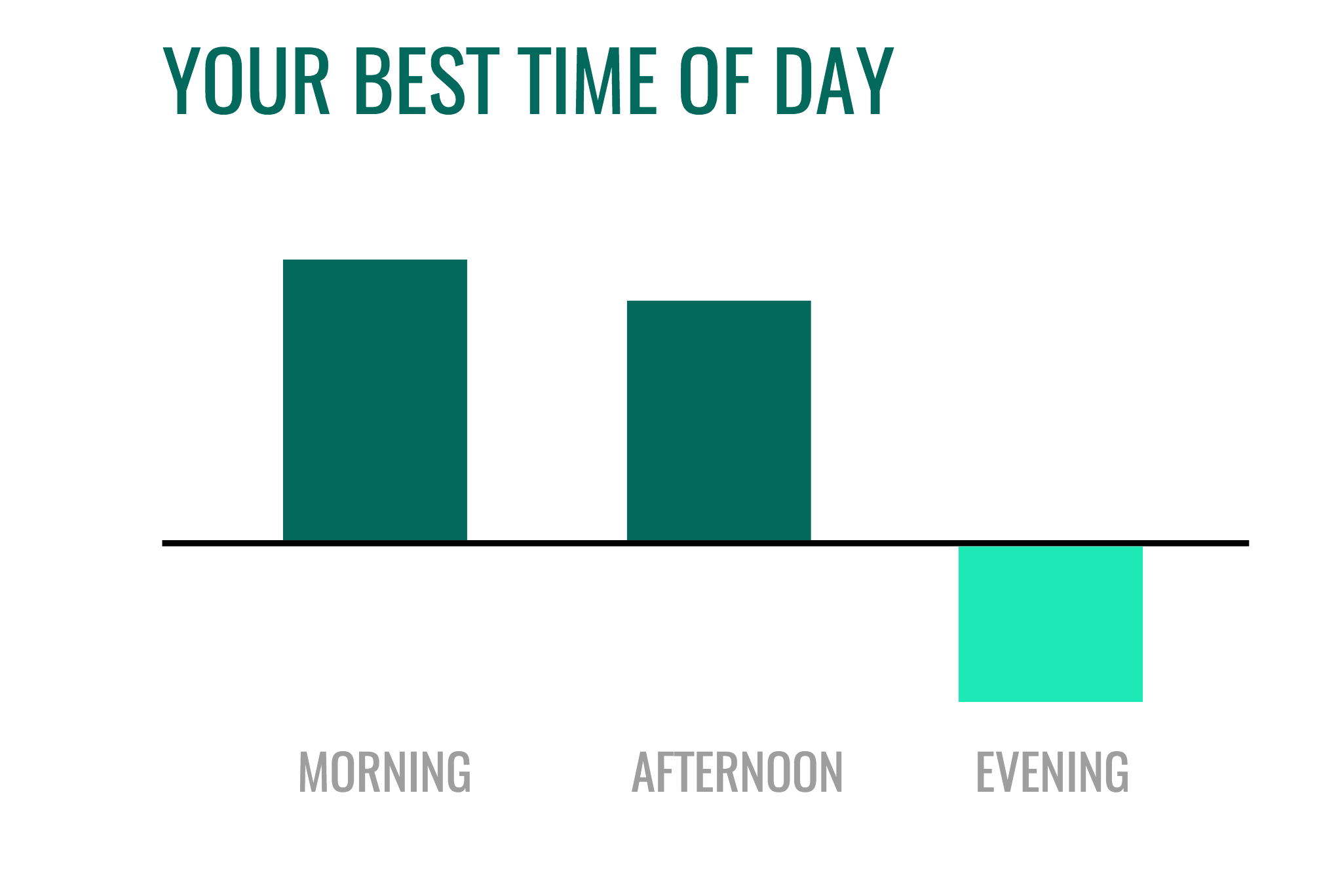 BEST TIME OF DAY.png