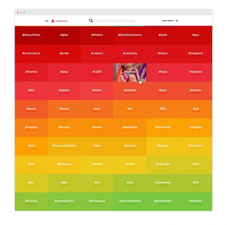 alyssa ackerman design pride.com