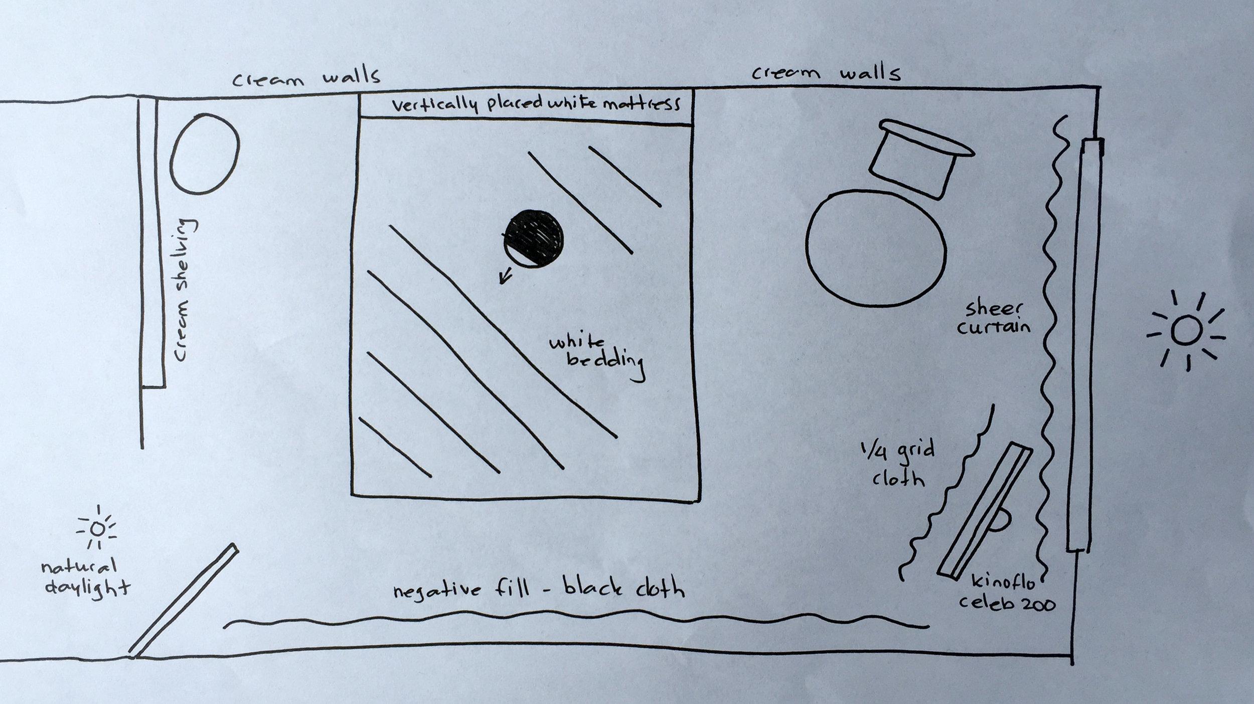 My original lighting diagram.