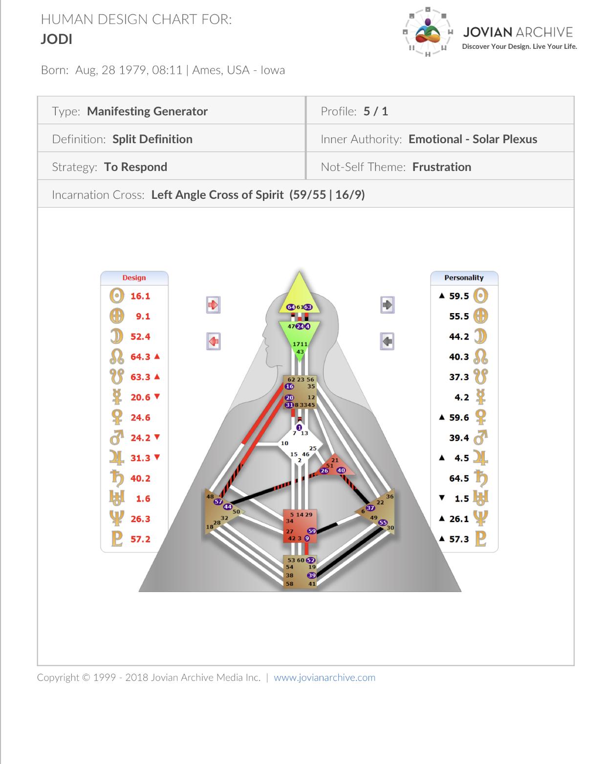 jodi HD chart.jpg