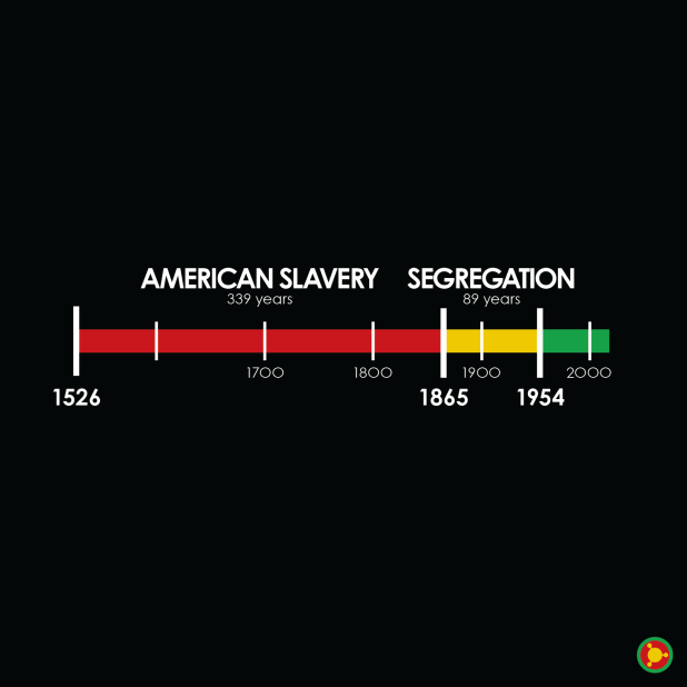 Credit:  https://zerflin.com/item/slavery-long-ago/