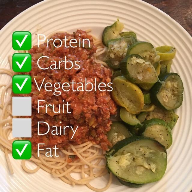VeggieSpaghetti_RateYourPlate_RebeccaTurner