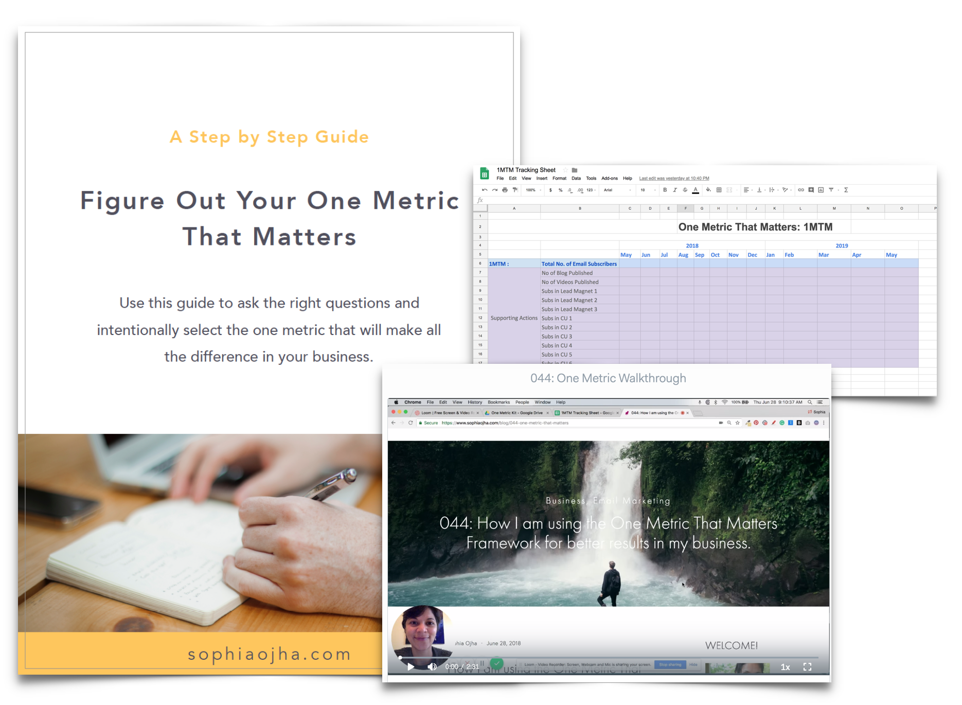 One Metric That Matters Guide, Video and Spreadsheet