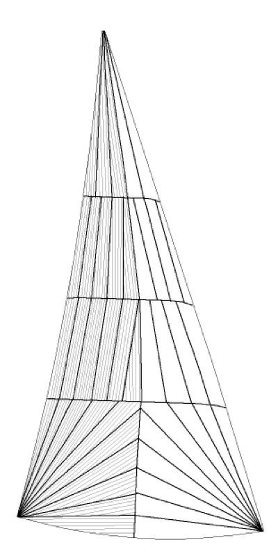 Vid produktionen av ett radiellt segel använder vi en varporienterad duk där panelernas trådriktning följer krafterna mellan seglens tre horn.