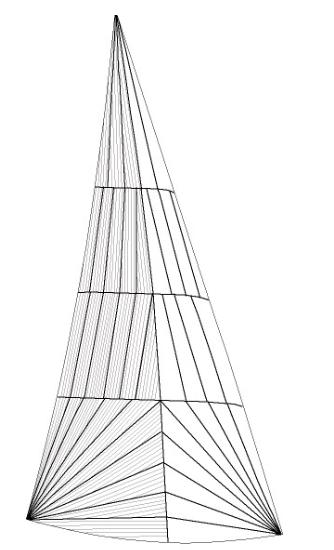 I radiellt designade segel används varp-orienterade dukar med dom starkaste trådarna i de smala panelernas ländriktning här illustrerade med grå linjer. För en tydlig vy visas endast visas endast trådarna i bakre delen av seglet.