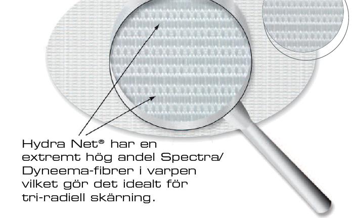 HydraNetCloseUpSwedis.jpg