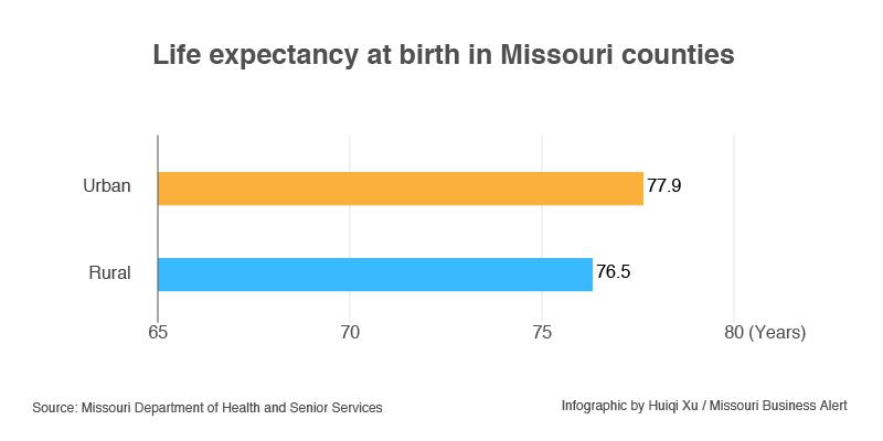 Life expectancy.jpg
