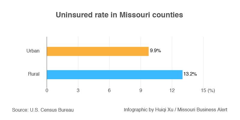 Uninsured rate.jpg