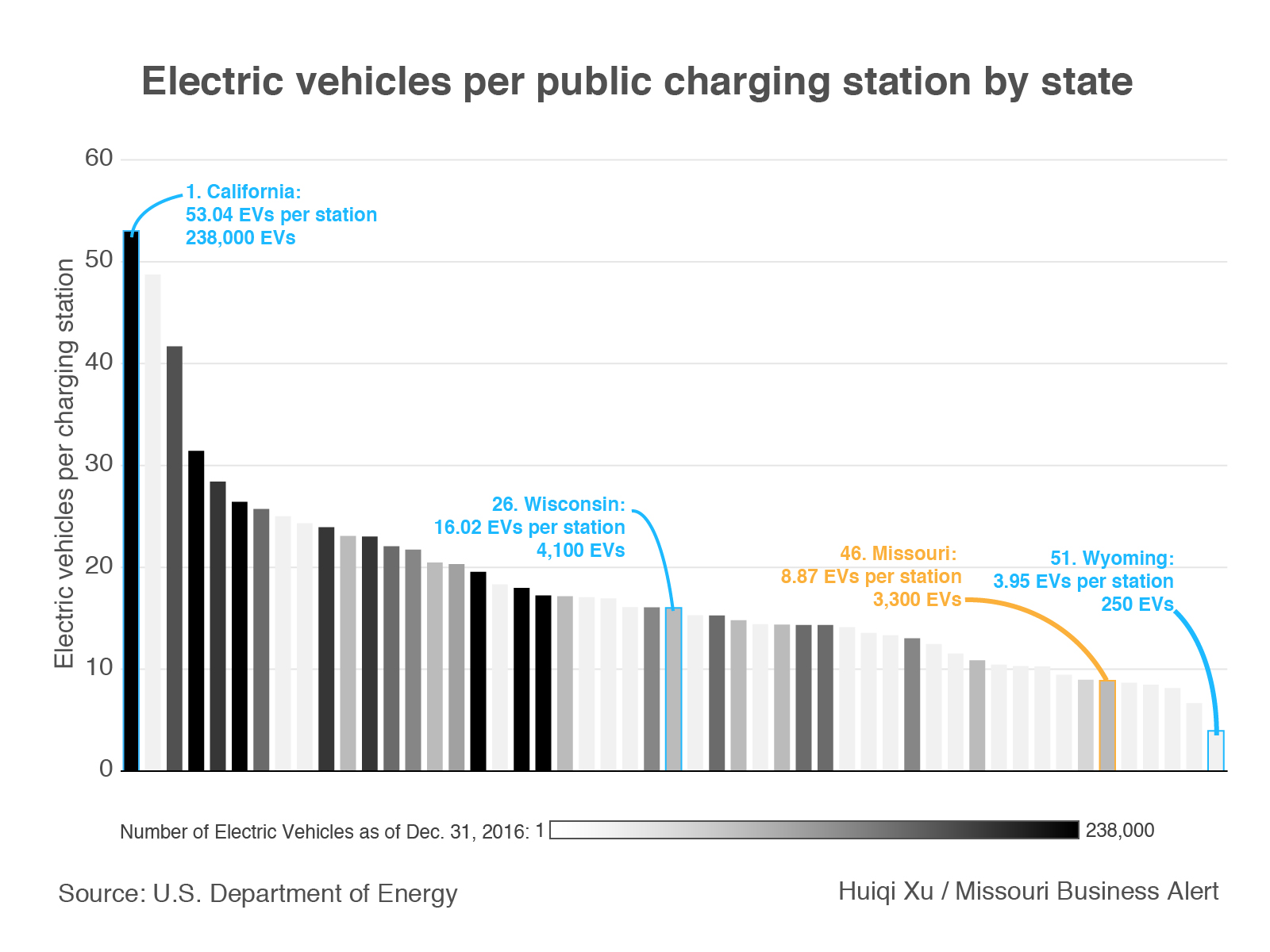 Electric vehicles and charging stations.jpg