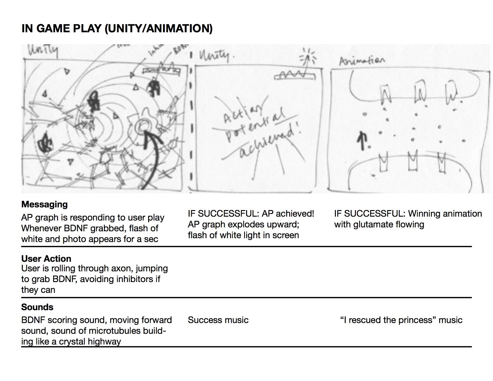 storyboards_neuronjump 4.jpg