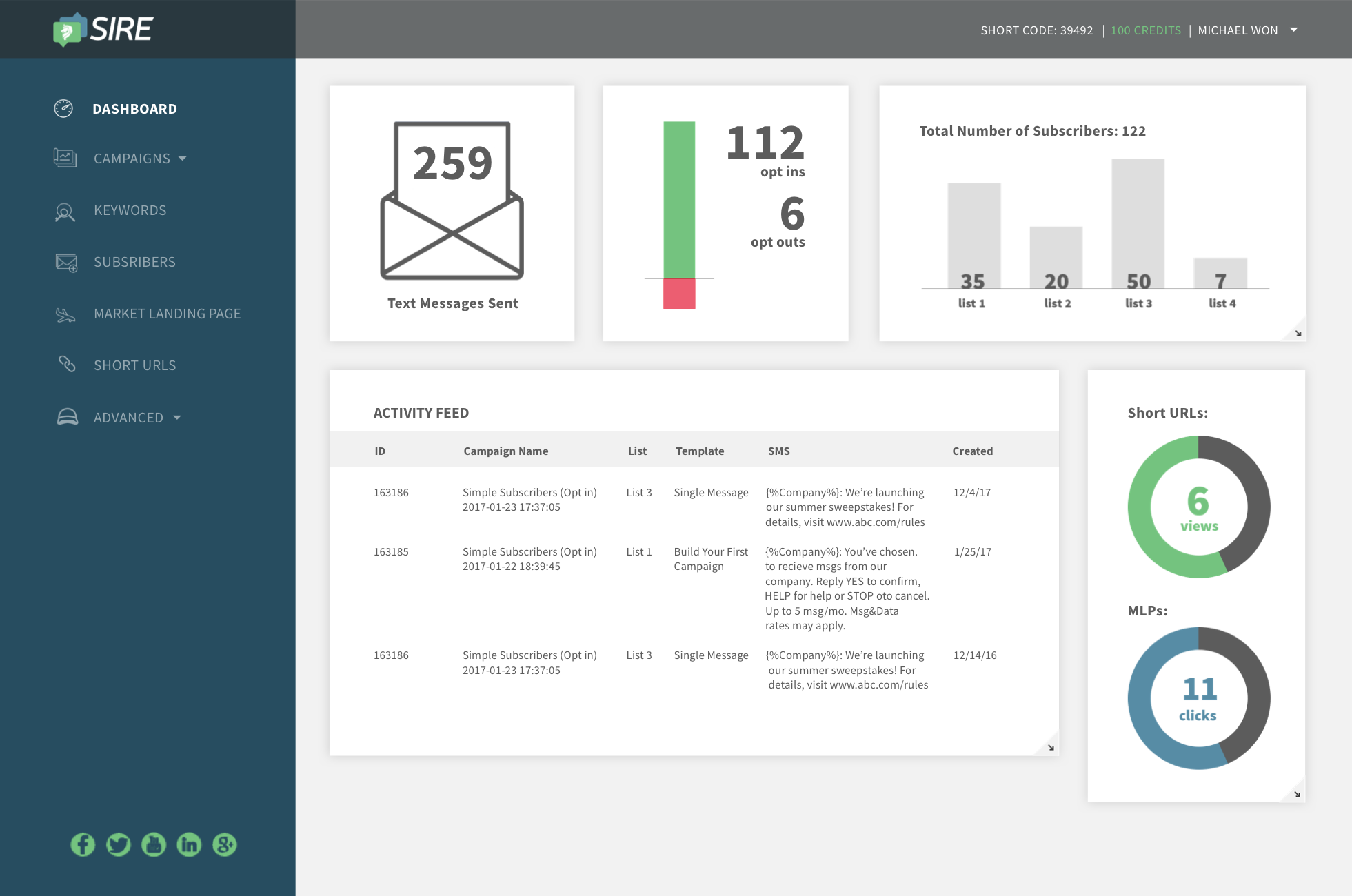 the dashboard with visual summaries at the forefront