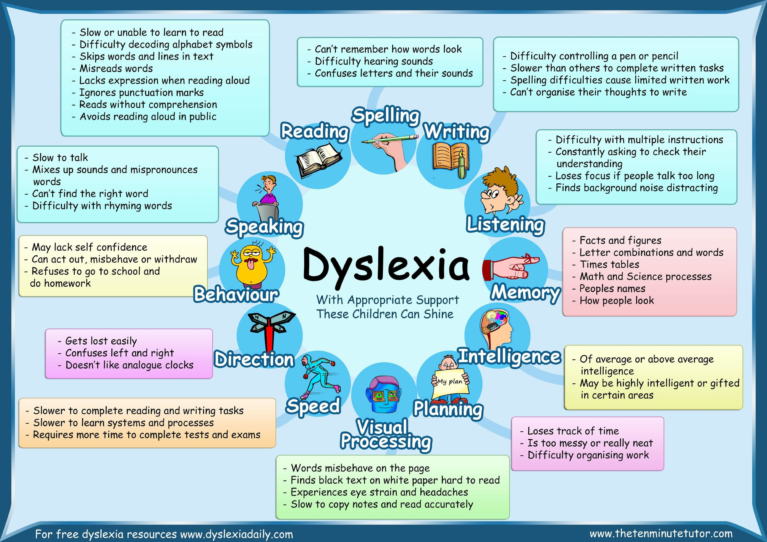 Dyslexia-difficulties-page-001.jpg