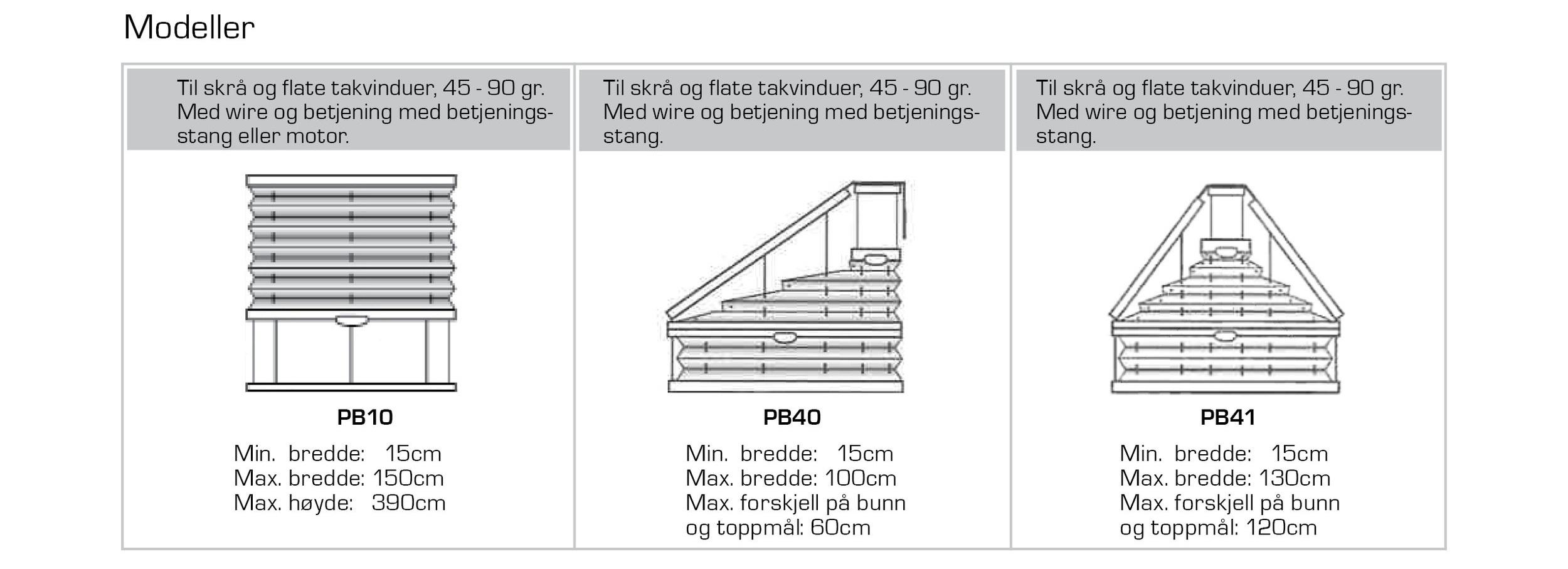 Plisse+Modellet+til+takvinduer.jpg