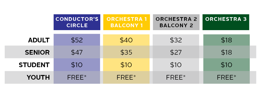 Subscription Series Ticket Table.png