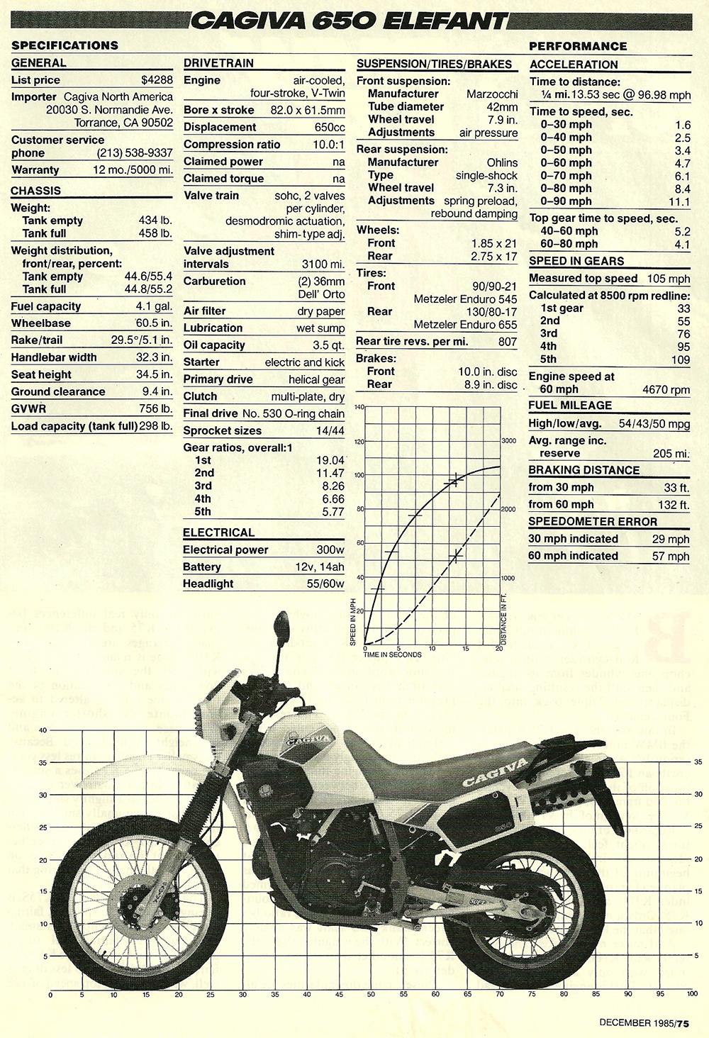1985 Cagiva 650 Elefant road test 05.jpg