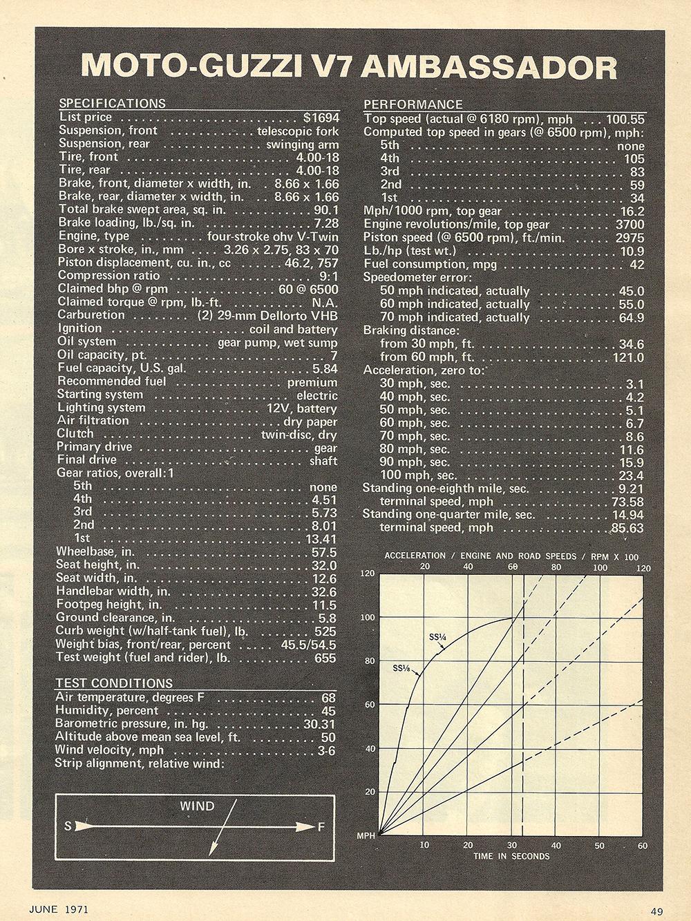 1971 Moto Guzzi V7 Ambassador road test 04.jpg