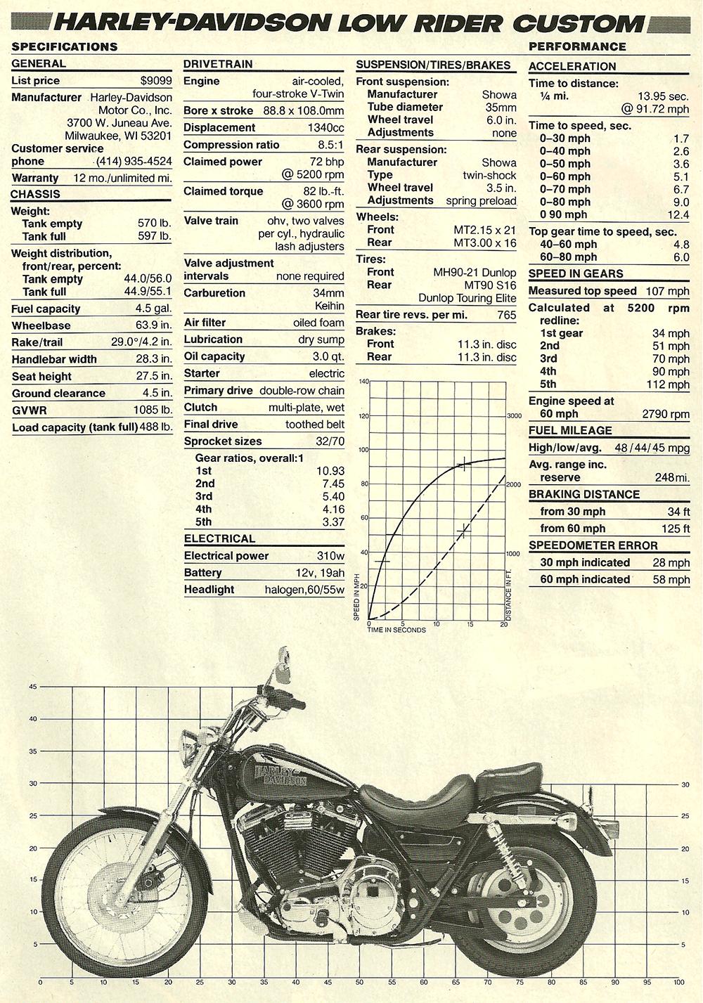 1987 Harley low rider custom fxlr road test 04.jpg