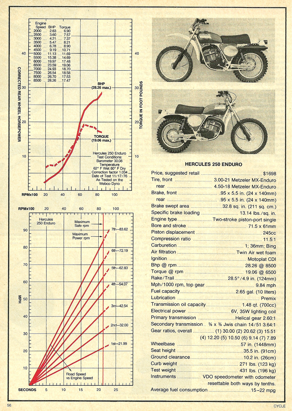 1977 Hercules 250 Enduro road test 5.jpg