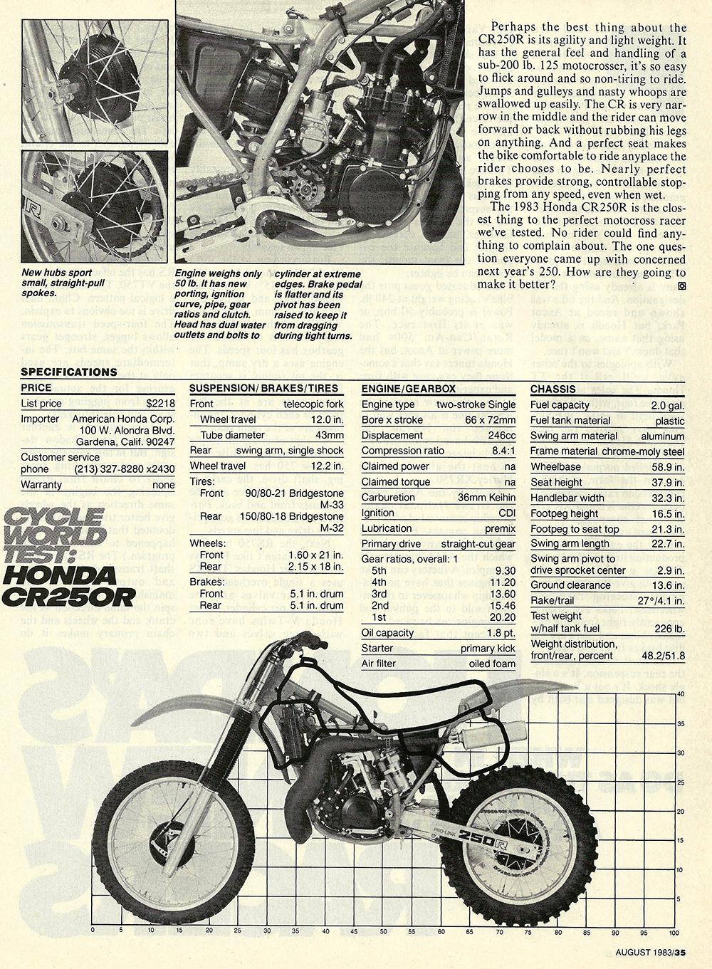 1983 Honda CR250R road test 04.jpg