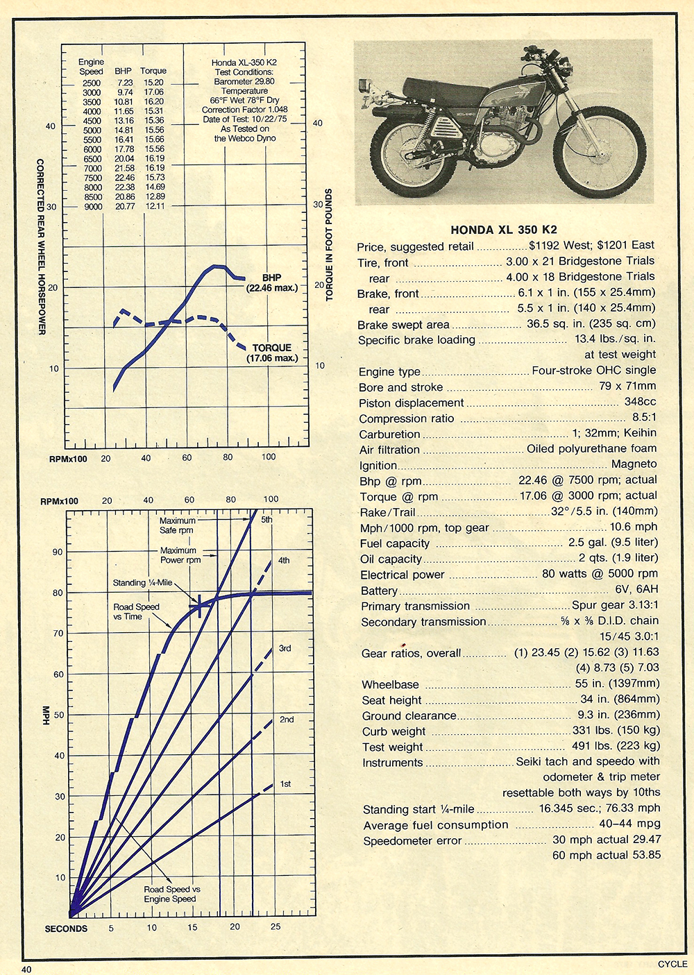 1976 Honda XL 350 K2 road test 3.jpg