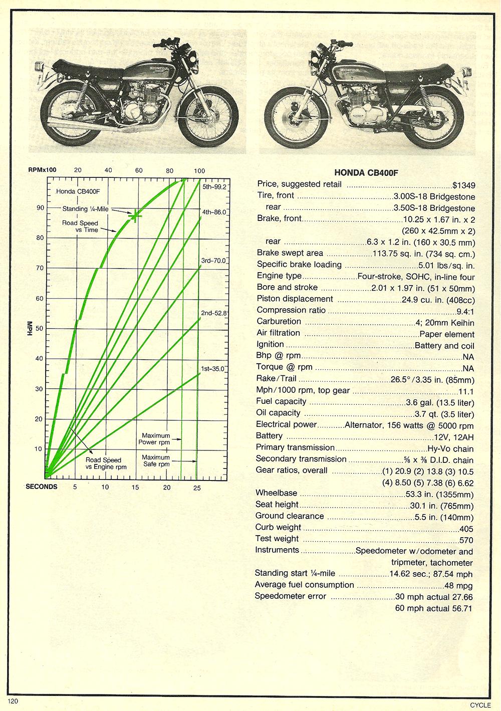 1977 Honda CB400F road test 04.jpg