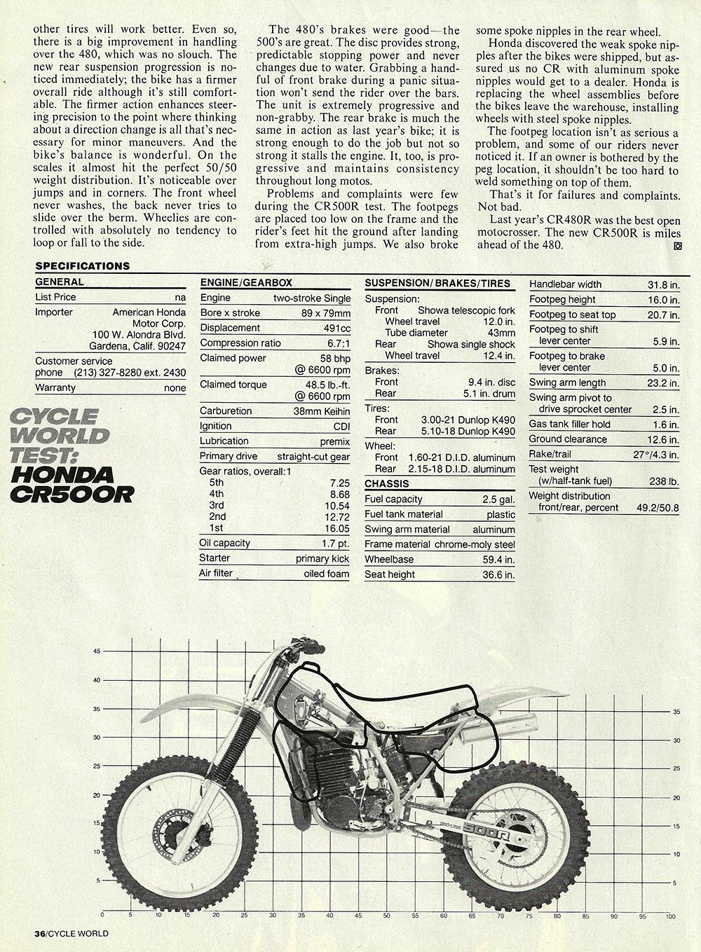 1983 Honda CR500R road test 05.jpg