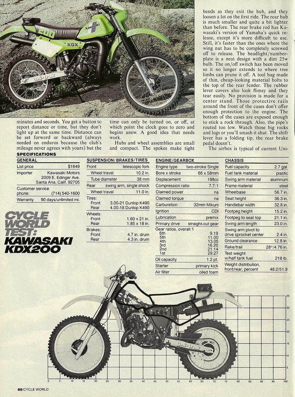 1983 Kawasaki KDX200 road test 03.jpg