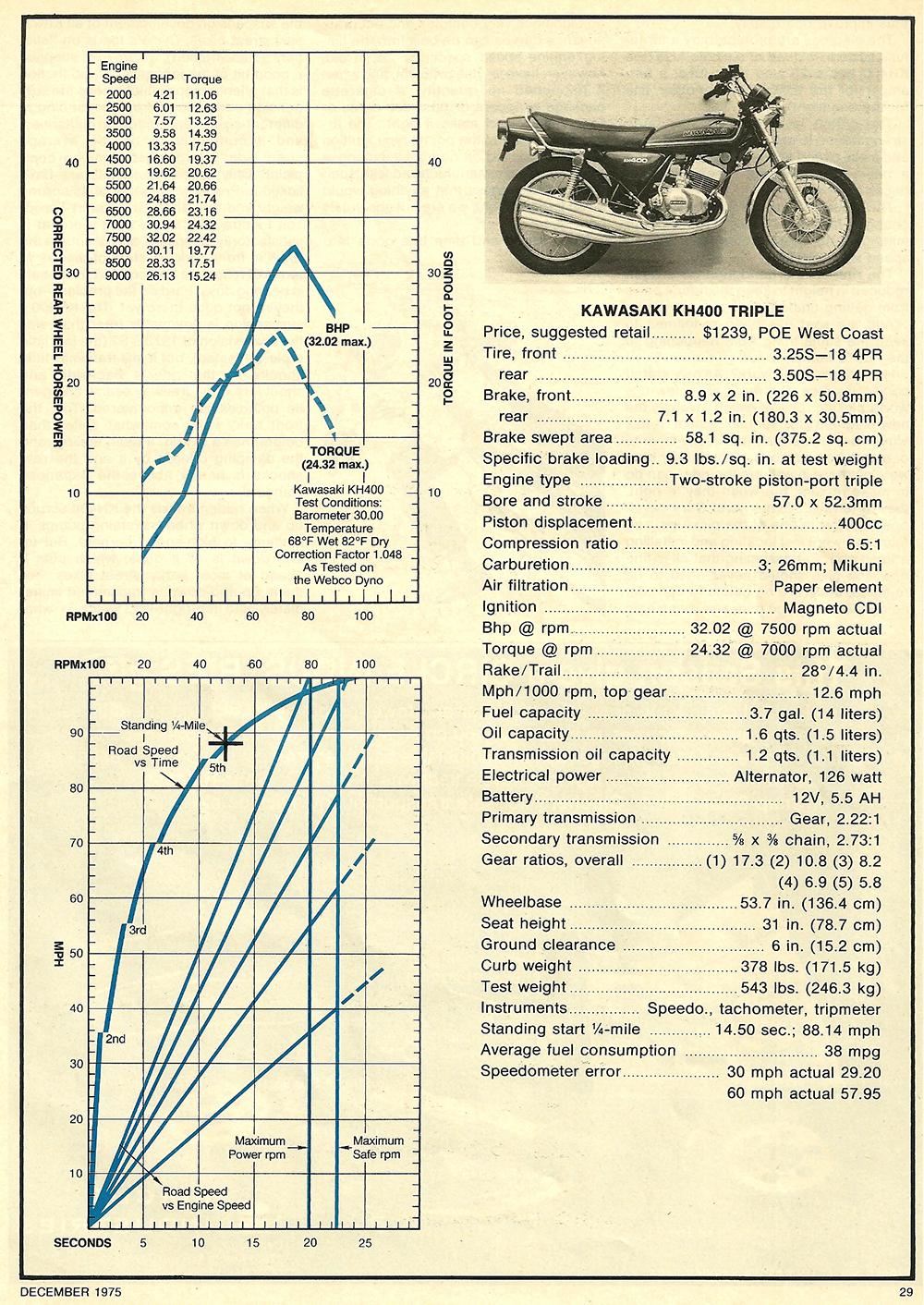 1976 Kawasaki KH400 road test 4.jpg