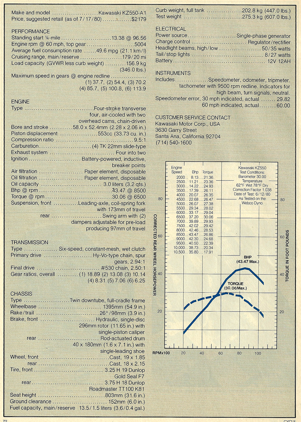 1980 Kawasaki KZ550 road test 06.jpg
