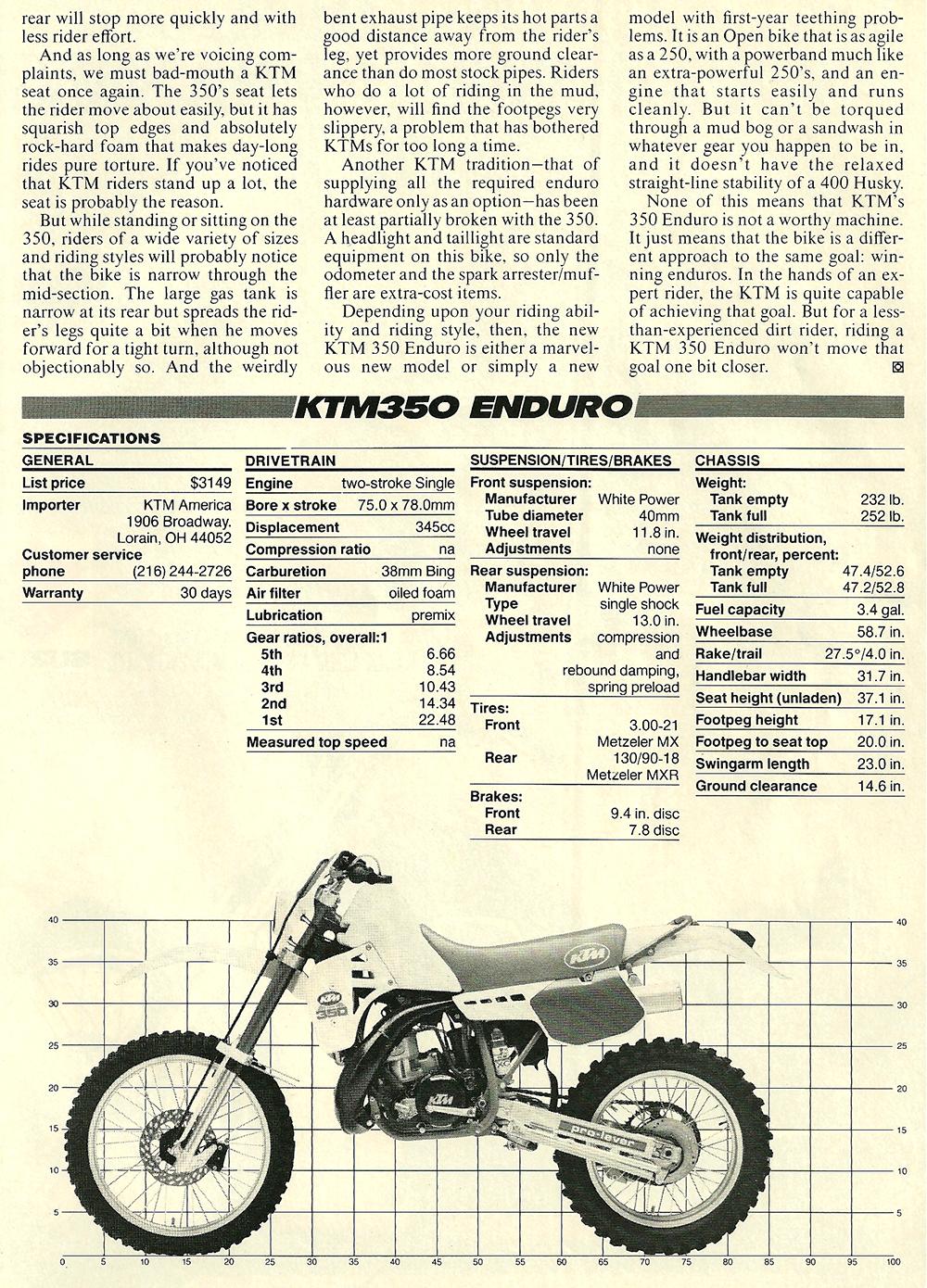 1986 KTM 350 enduro road test 04.jpg