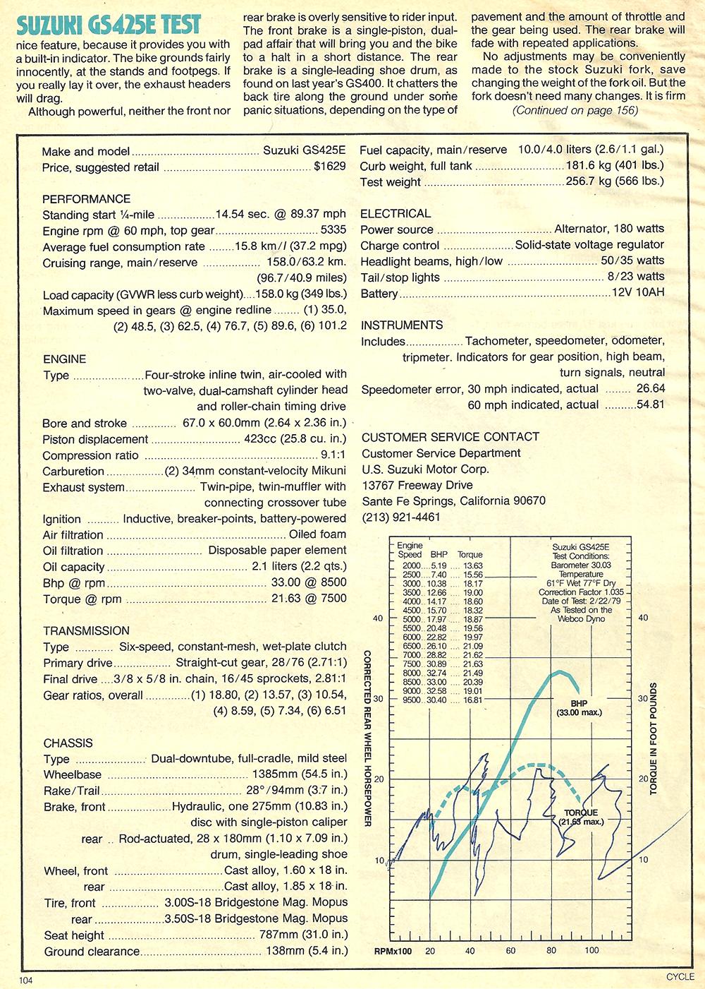 1979 Suzuki GS425E road test 07.jpg