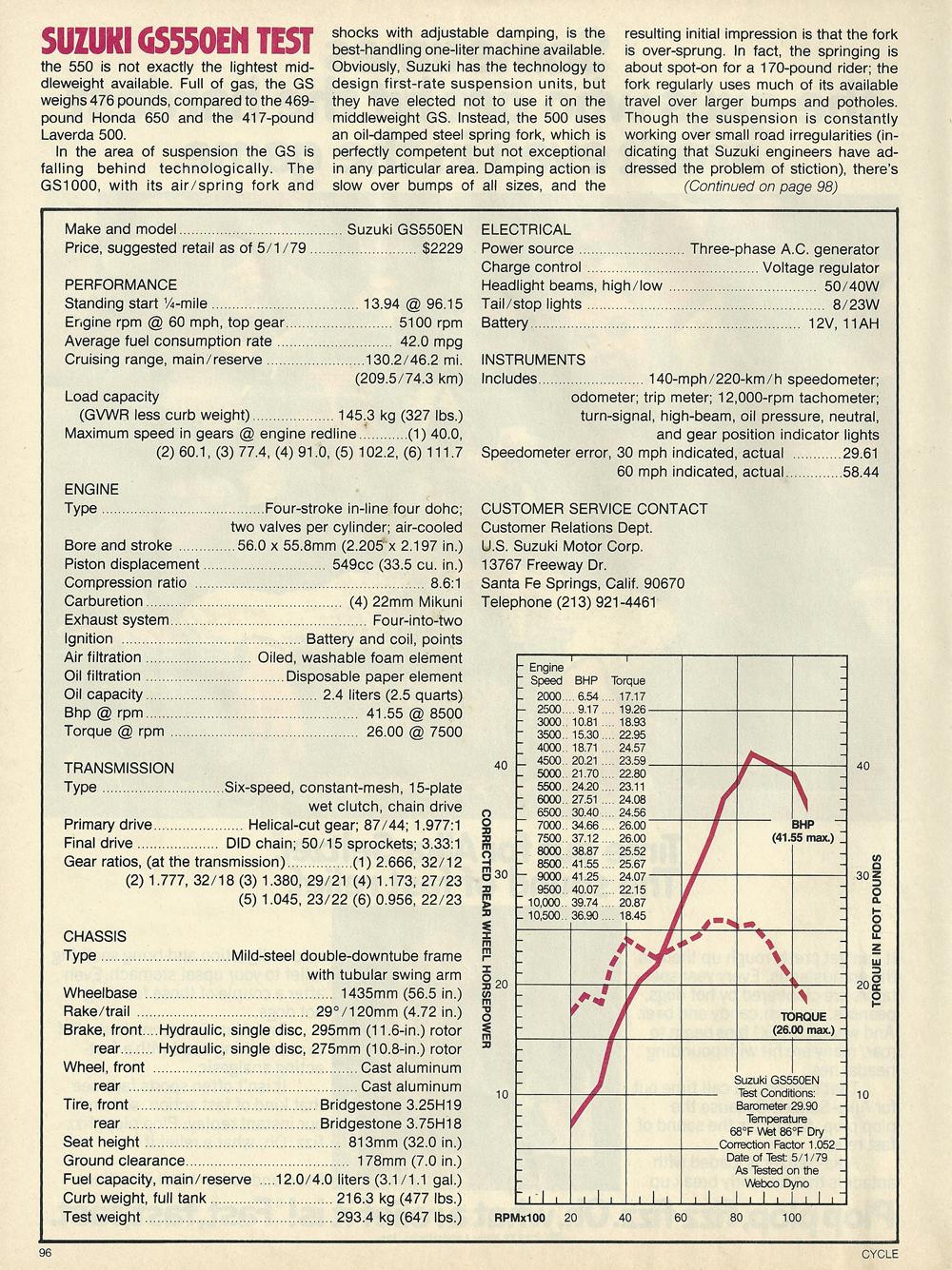 1979 Suzuki GS550EN road test 7.jpg