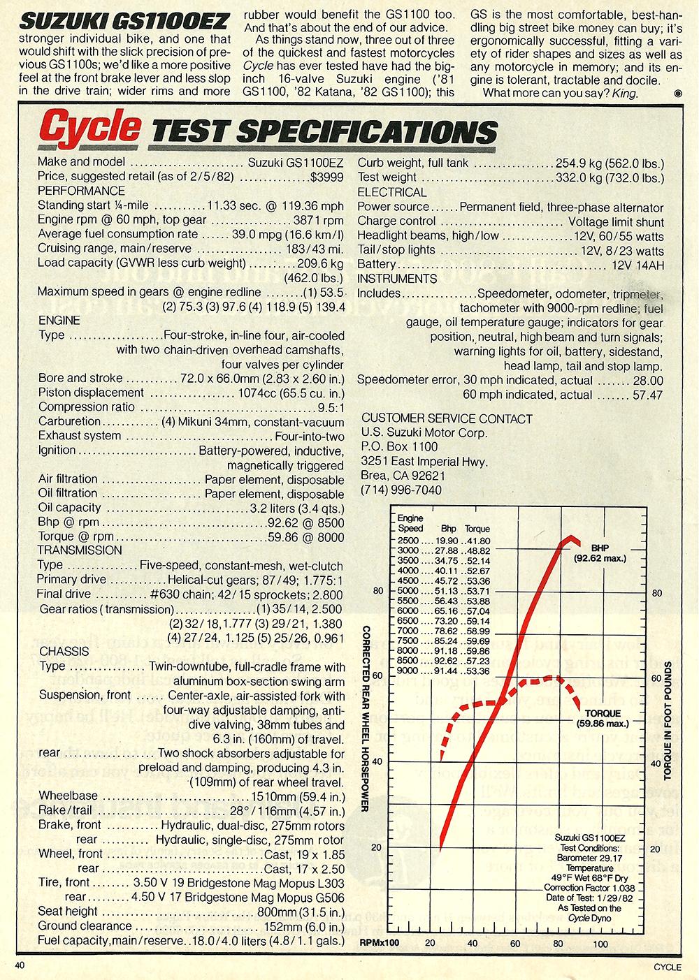 1982 Suzuki GS1100EZ road test 09.jpg