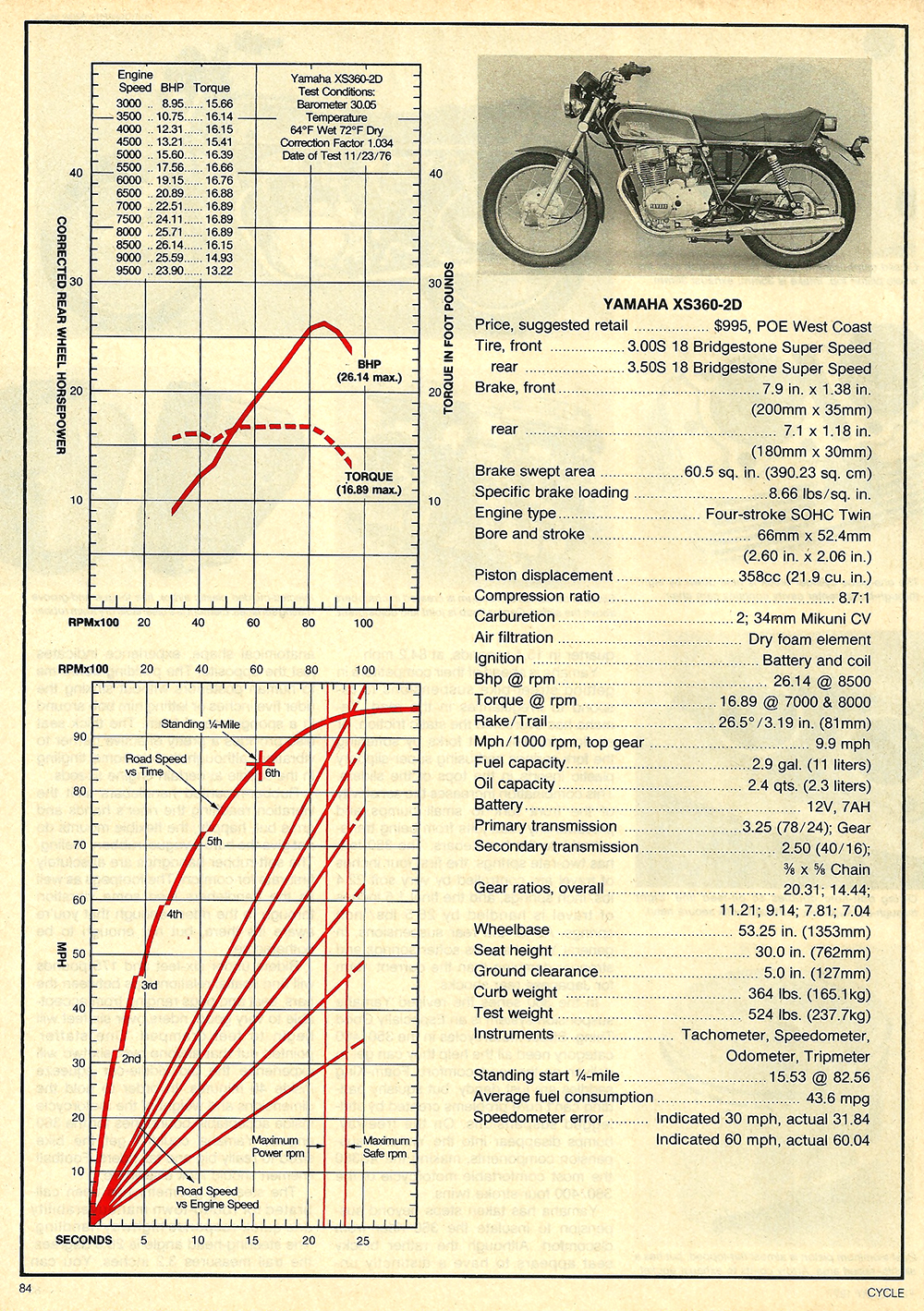 1977 Yamaha XS360-2D road test 4.jpg