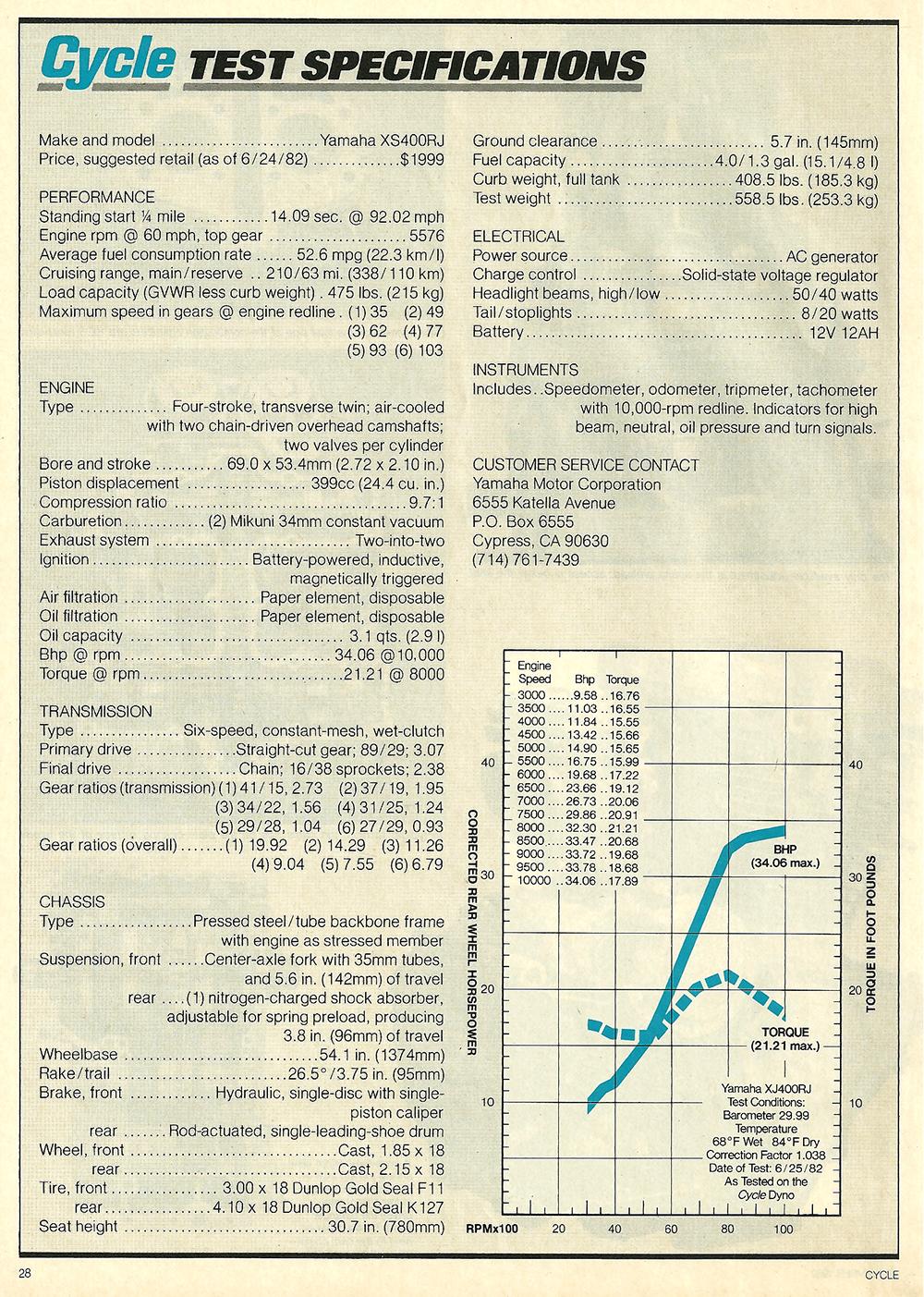1982 Yamaha XJ400RJ Seca road test 6.jpg