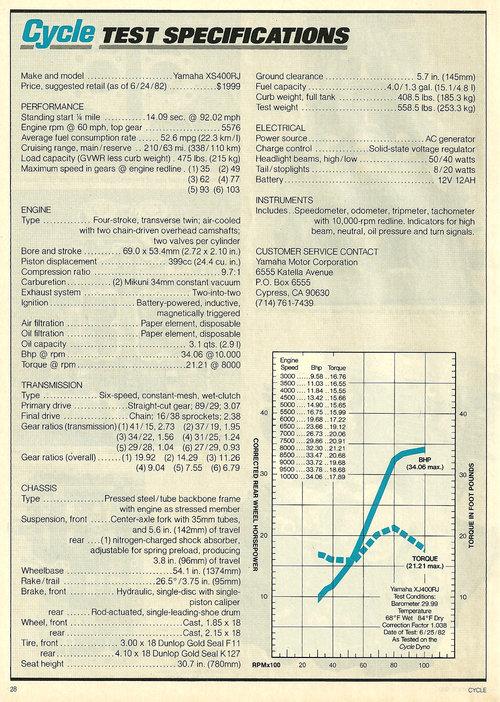 1982 Yamaha XJ400 RJ Seca road test — Ye Olde Cycle Shoppe