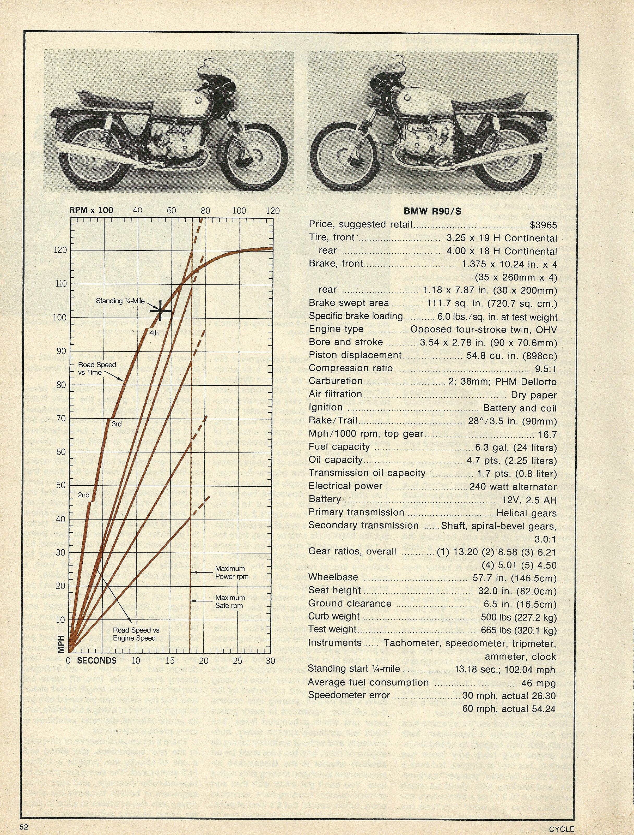 1976 BMW R90S road test 5.JPG