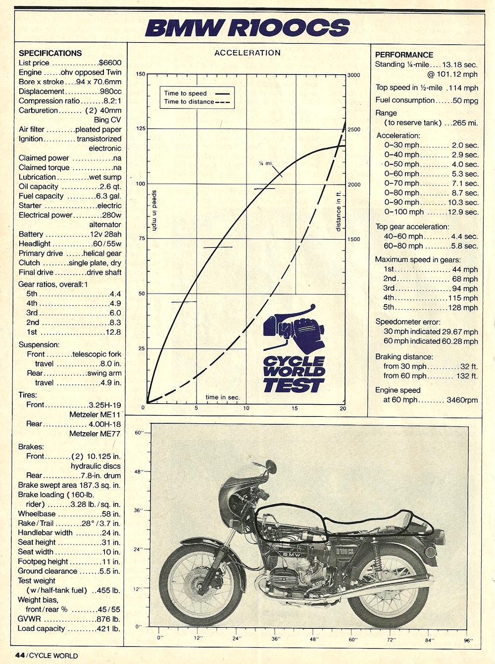 1981 BMW R100CS road test 7.jpg