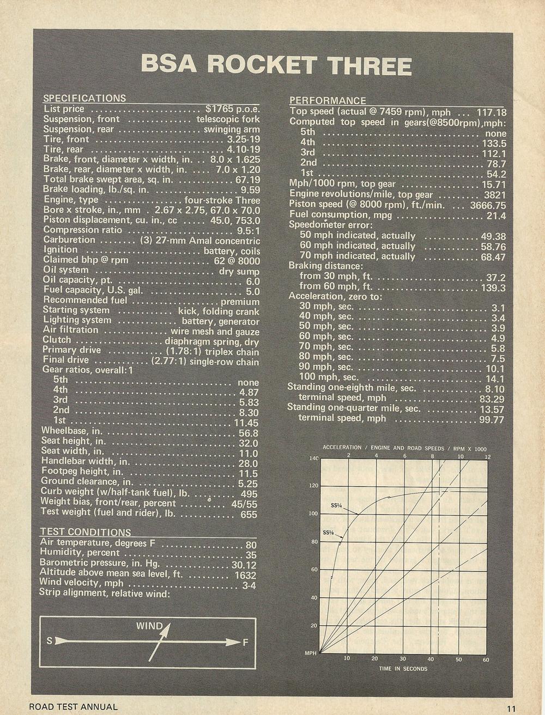 1969 BSA Rocket 3 road test 6.jpg