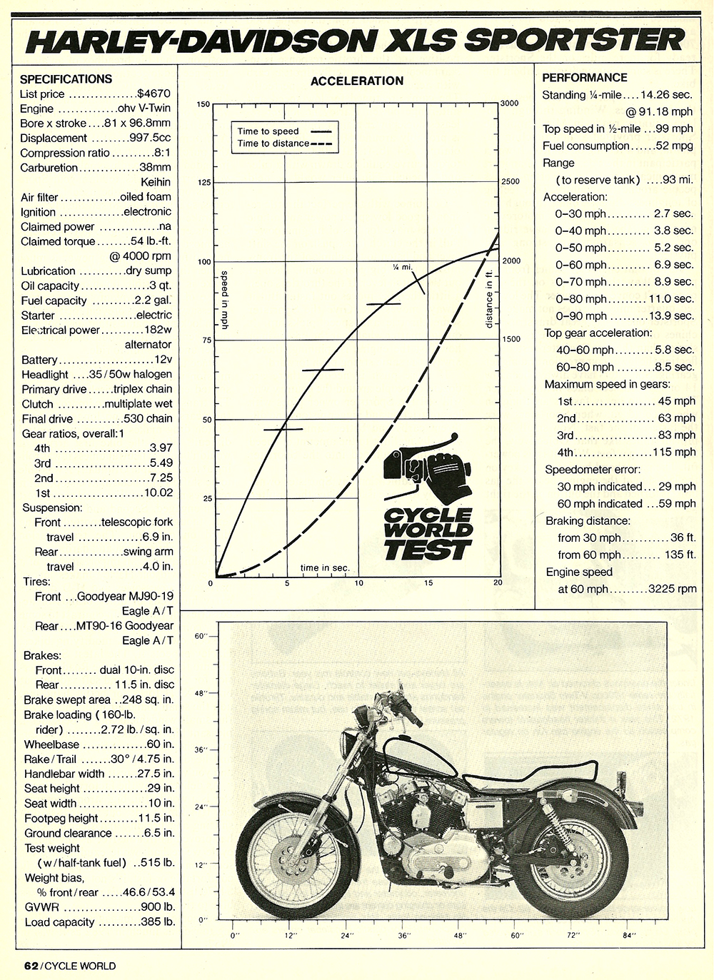 1982 Harley Davidson XLS Sportster 25th road test 05.jpg